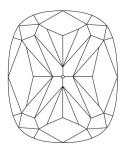 Огранка павильона Кушон модифицированны